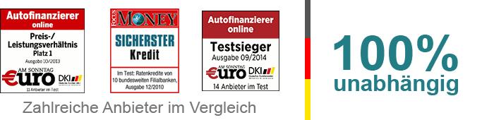 Autoversicherungen im Test & Vergleich