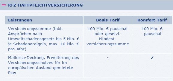 Die Tarifstruktur von EUROPA