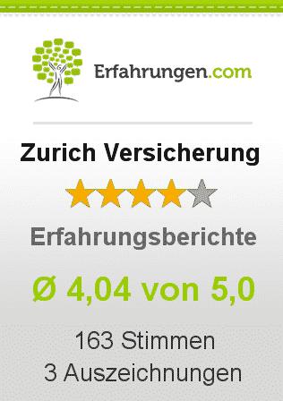 Zurich Autoversicherung Test Der Grosse Testbericht 2019